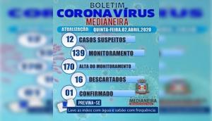 Medianeira: Boletim Oficial Covid-19 - 02 de Abril -