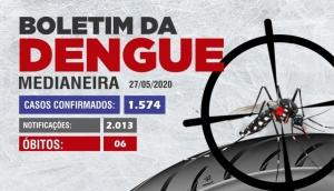 Medianeira tem 1.574 casos confirmados de dengue -