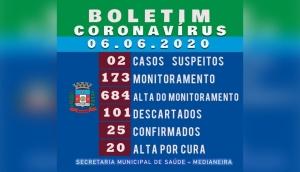 Chega a 25 o número de casos confirmados de coronavírus em Medianeira -