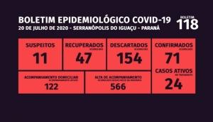 Casos positivos da Covid-19 chegam a 71 em Serranópolis do Iguaçu -