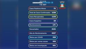 Dez novos casos de Covid-19 são confirmados nesta sexta-feira (18) em Medianeira -