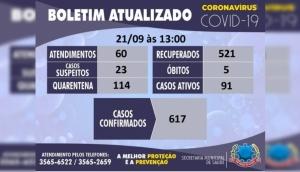 São Miguel do Iguaçu registra 5° óbito por coronavírus -
