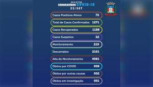 Com 17 novos resultados positivos nesta terça-feira (22), Medianeira chega aos 1.271  casos da Covid-19 -