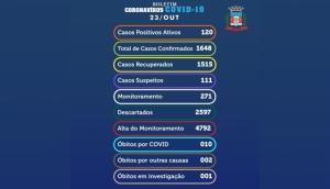 Confirmado o 10º óbito por Covid-19 em Medianeira -