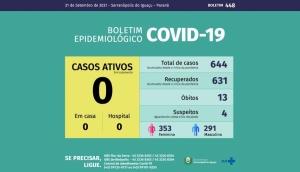 Serranópolis do Iguaçu zera casos ativos de Covid-19 nesta terça-feira (21) -